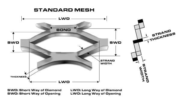 mesh-raised-specification